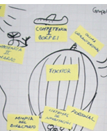 Strategieentwicklung in Ecuador
